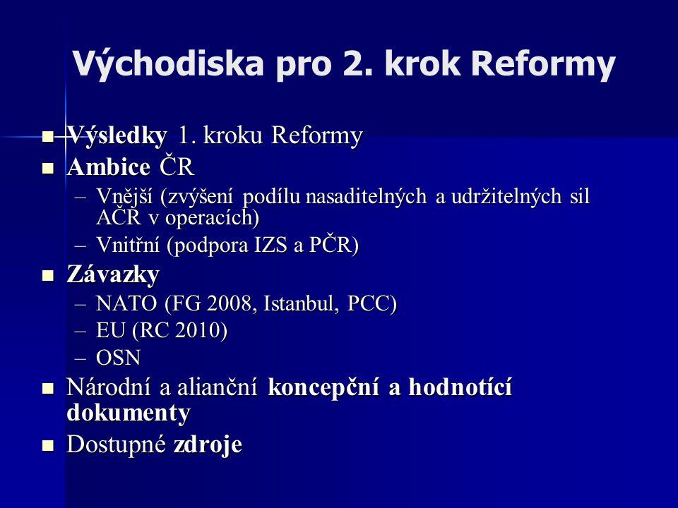 Východiska pro 2.krok Reformy  Výsledky 1.