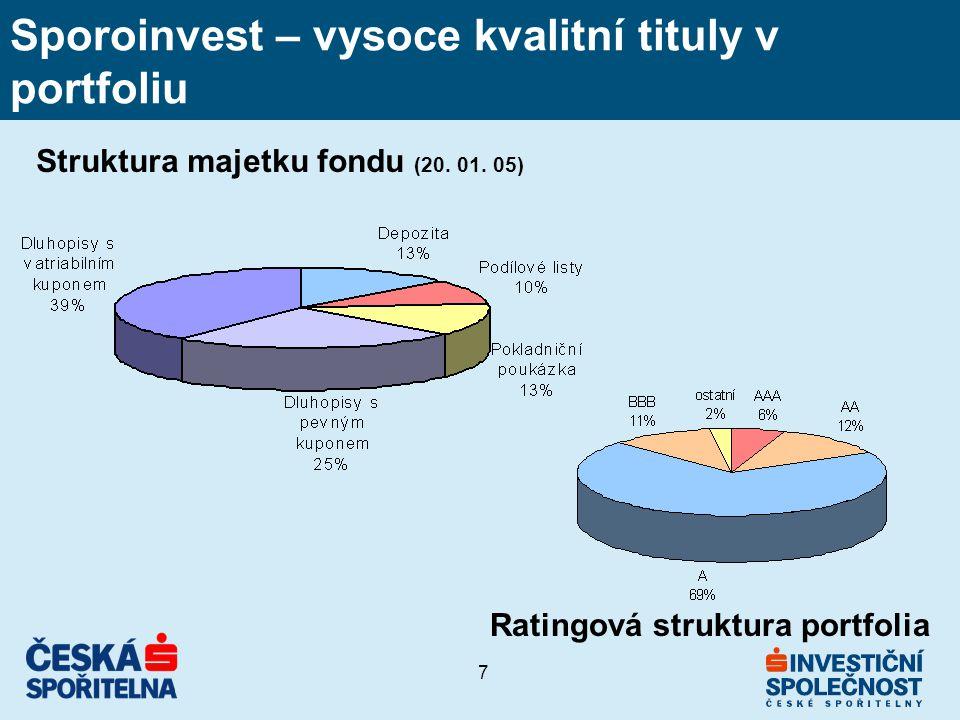 7 Sporoinvest – vysoce kvalitní tituly v portfoliu Ratingová struktura portfolia Struktura majetku fondu (20. 01. 05)