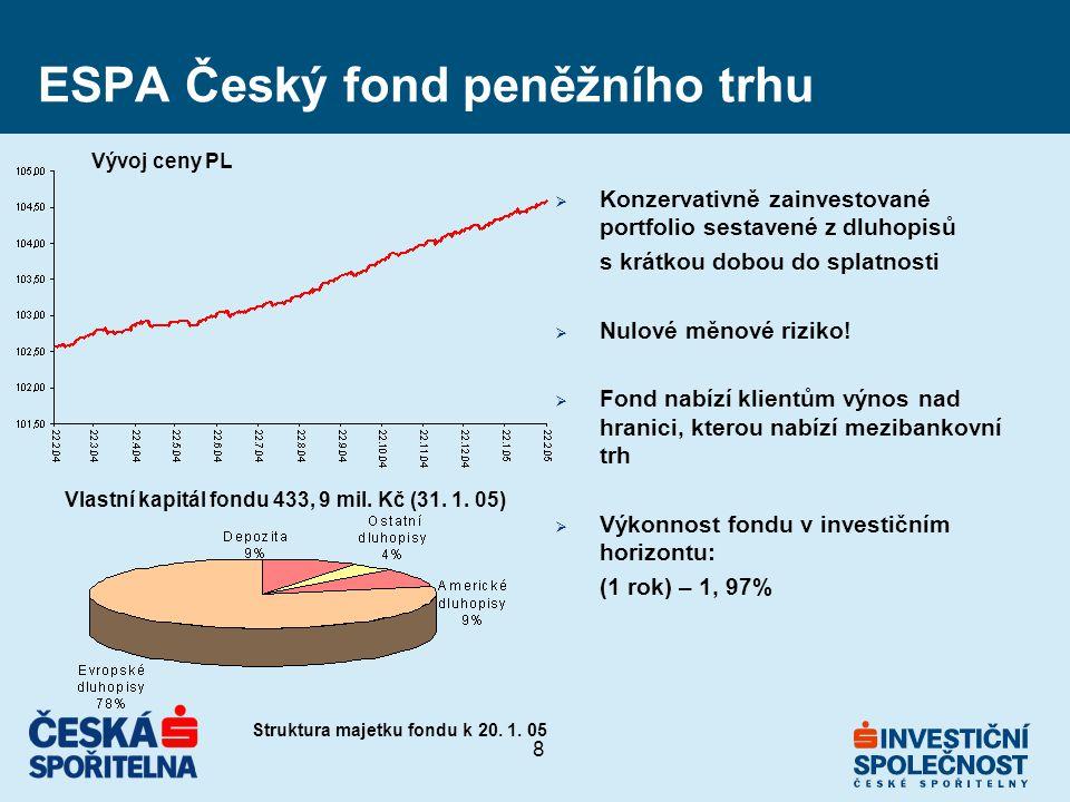 8 ESPA Český fond peněžního trhu  Konzervativně zainvestované portfolio sestavené z dluhopisů s krátkou dobou do splatnosti  Nulové měnové riziko.