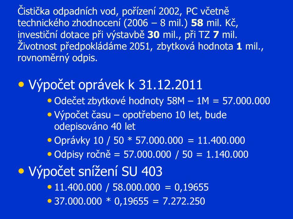 Čistička odpadních vod, pořízení 2002, PC včetně technického zhodnocení (2006 – 8 mil.) 58 mil. Kč, investiční dotace při výstavbě 30 mil., při TZ 7 m