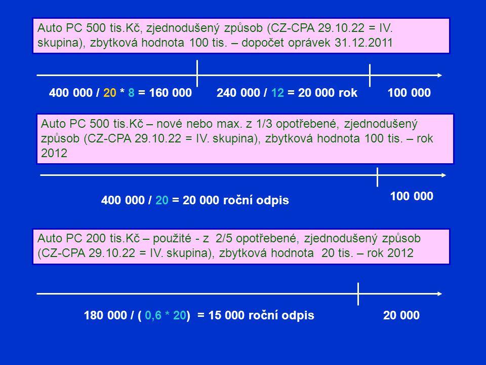 Auto PC 500 tis.Kč, zjednodušený způsob (CZ-CPA 29.10.22 = IV. skupina), zbytková hodnota 100 tis. – dopočet oprávek 31.12.2011 100 000400 000 / 20 *