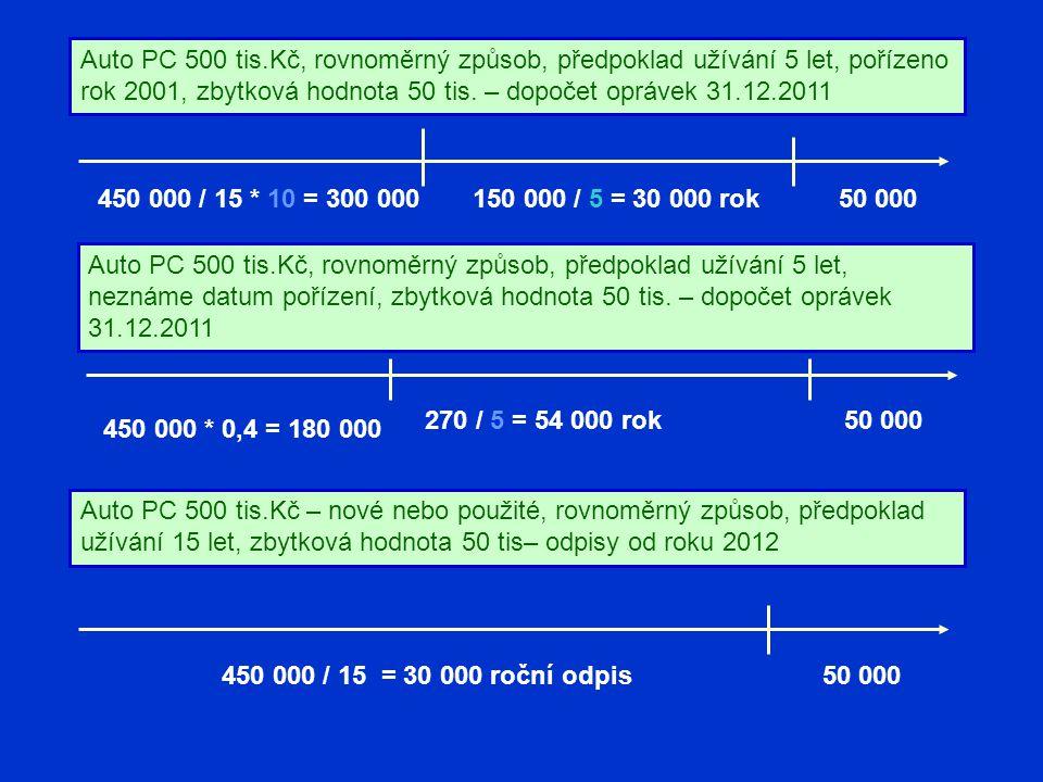 Auto PC 500 tis.Kč, rovnoměrný způsob, předpoklad užívání 5 let, pořízeno rok 2001, zbytková hodnota 50 tis. – dopočet oprávek 31.12.2011 50 000450 00
