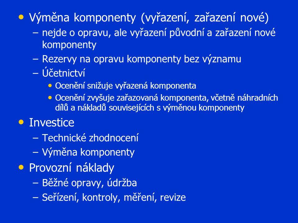 • • Výměna komponenty (vyřazení, zařazení nové) – –nejde o opravu, ale vyřazení původní a zařazení nové komponenty – –Rezervy na opravu komponenty bez