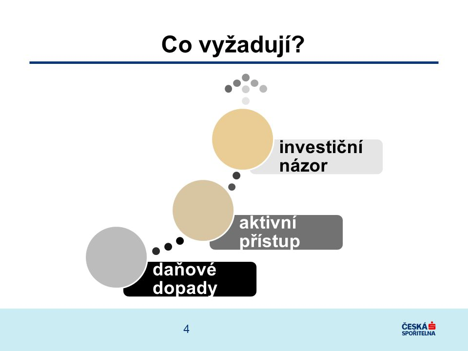 4 Co vyžadují? daňové dopady aktivní přístup investiční názor