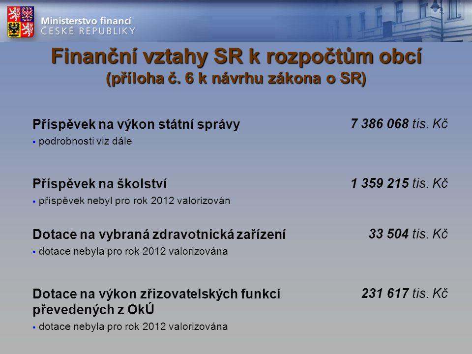 Finanční vztahy SR k rozpočtům obcí (příloha č.