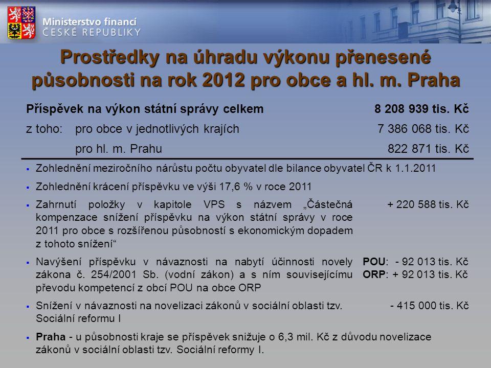Prostředky na úhradu výkonu přenesené působnosti na rok 2012 pro obce a hl.