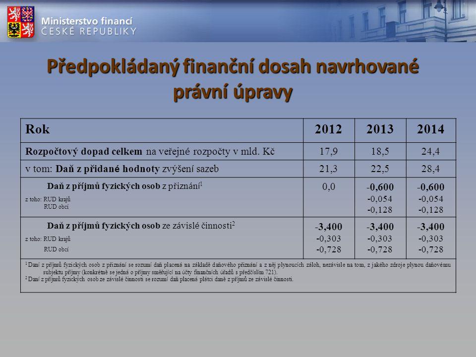 Předpokládaný finanční dosah navrhované právní úpravy Rok201220132014 Rozpočtový dopad celkem na veřejn é rozpočty v mld.