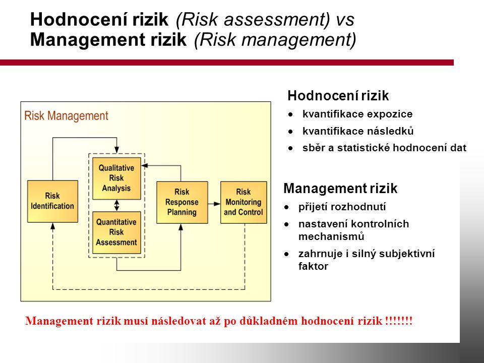 Hodnocení rizik (Risk assessment) vs Management rizik (Risk management) Hodnocení rizik  kvantifikace expozice  kvantifikace následků  sběr a statistické hodnocení dat Management rizik  přijetí rozhodnutí  nastavení kontrolních mechanismů  zahrnuje i silný subjektivní faktor Management rizik musí následovat až po důkladném hodnocení rizik !!!!!!!