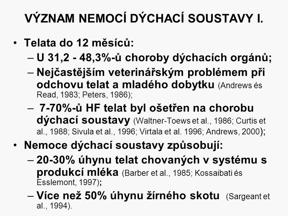 VÝZNAM NEMOCÍ DÝCHACÍ SOUSTAVY I. •Telata do 12 měsíců: –U 31,2 - 48,3%-ů choroby dýchacích orgánů; –Nejčastějším veterinářským problémem při odchovu