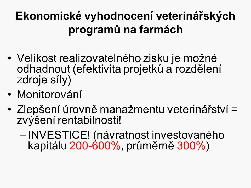 Ekonomické vyhodnocení veterinářských programů na farmách •Velikost realizovatelného zisku je možné odhadnout (efektivita projetků a rozdělení zdroje