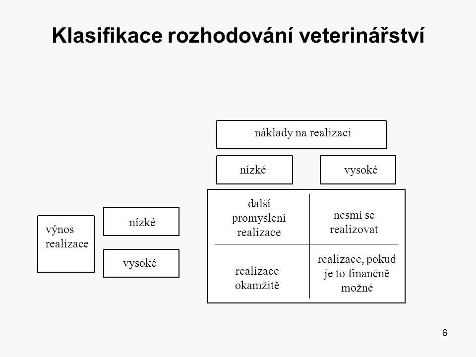 Klasifikace rozhodování veterinářství 6 náklady na realizaci nízké vysoké výnos realizace další promyslení realizace nesmí se realizovat realizace oka