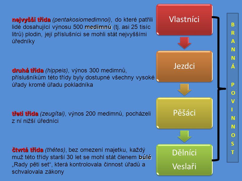 nejvyšší třída medimnů nejvyšší třída (pentakosiomedimnoi), do které patřili lidé dosahující výnosu 500 medimnů (tj.