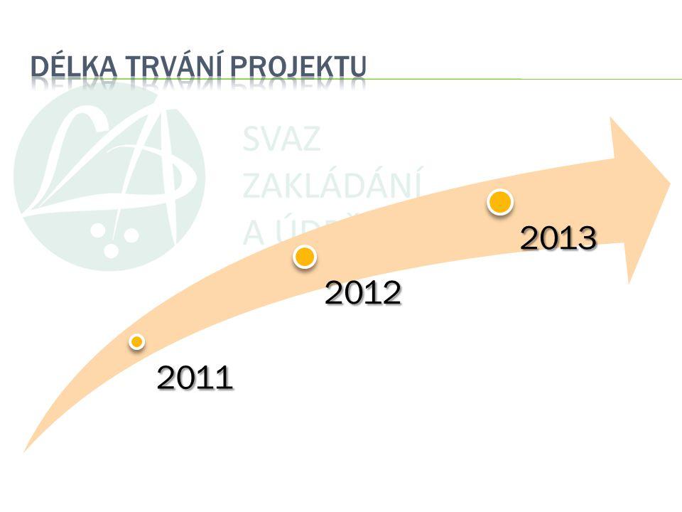 Délka trvání kurzu: 5 dnů (1x5) Počet zájemců: 109 Počet osob v kurzu: 26 rok 2011: 1 kurz rok 2012: 1 kurz rok 2013: 1 kurz