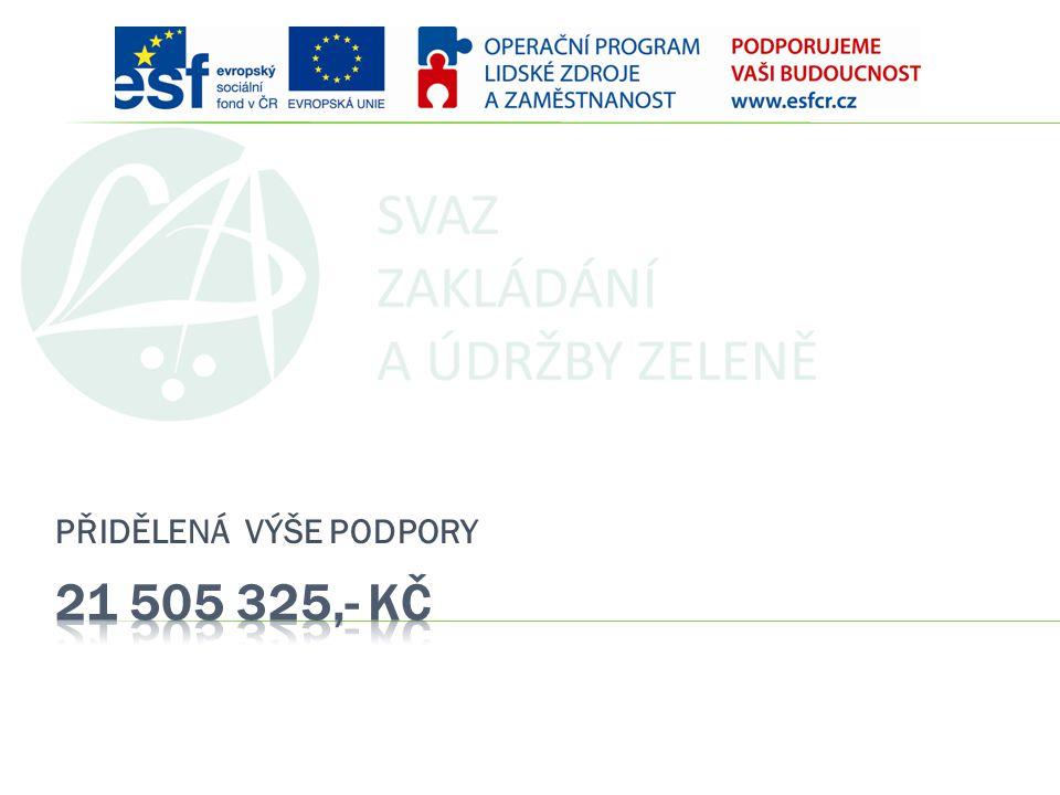 Koordinátorka projektu – Ing.Jana Šimečková Manažerka projektu – Bc.