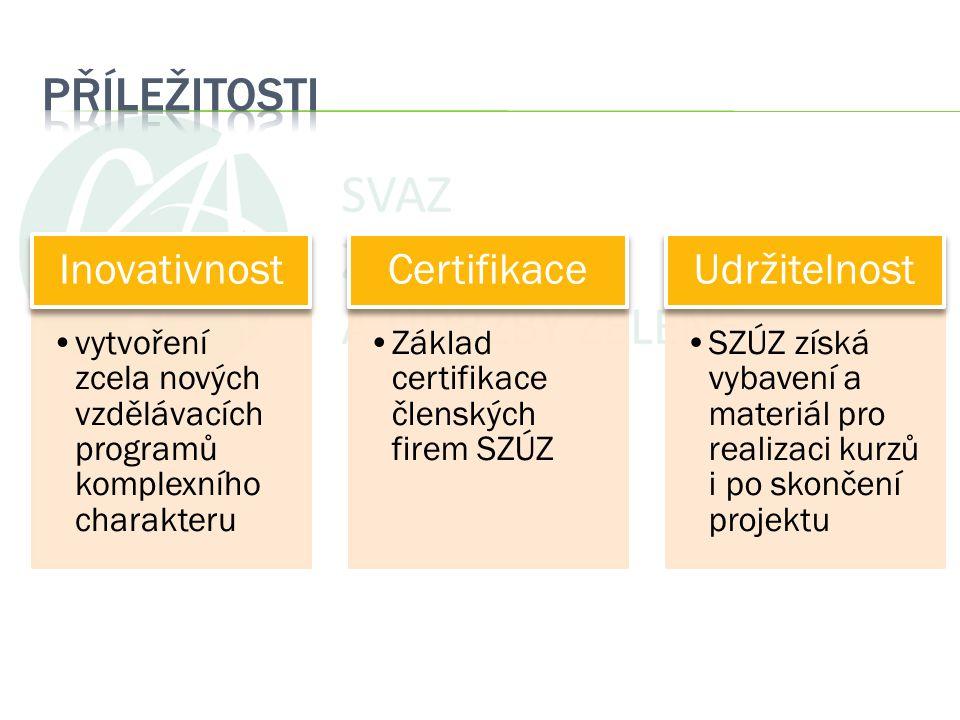 •vytvoření zcela nových vzdělávacích programů komplexního charakteru Inovativnost •Základ certifikace členských firem SZÚZ Certifikace •SZÚZ získá vyb