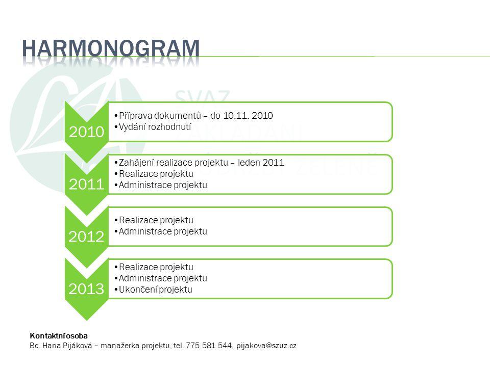 Kontaktní osoba Bc. Hana Pijáková – manažerka projektu, tel. 775 581 544, pijakova@szuz.cz 2010 •Příprava dokumentů – do 10.11. 2010 •Vydání rozhodnut
