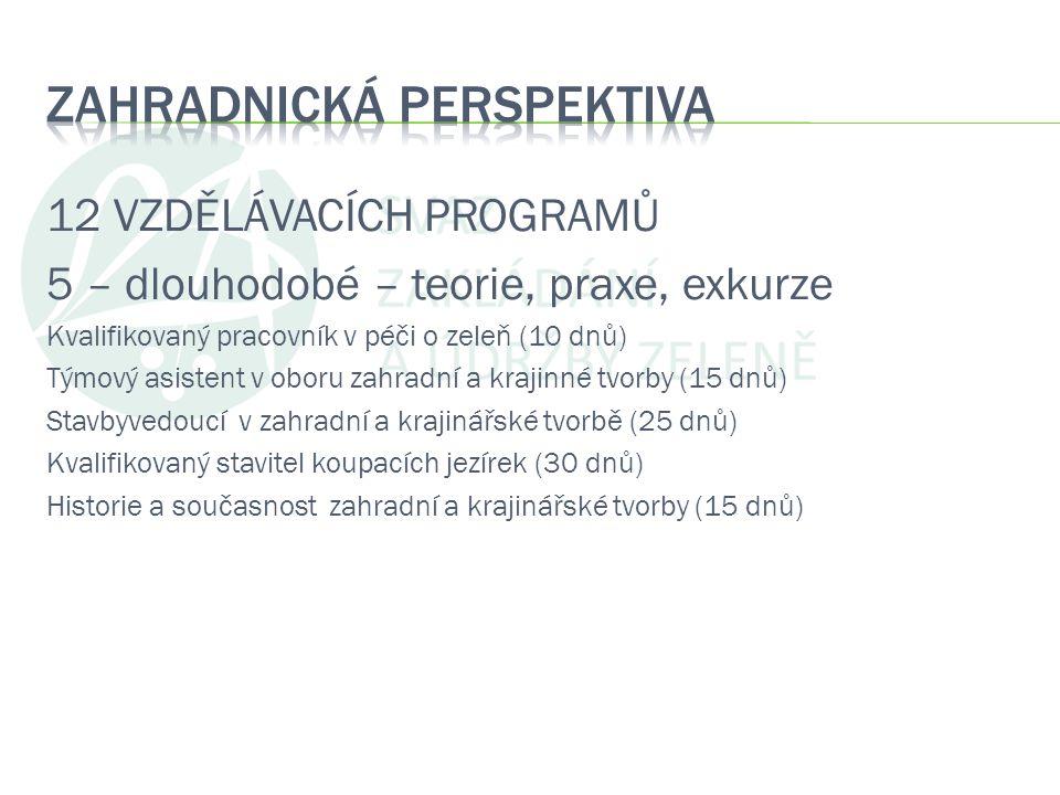 Svaz zakládání a údržby zeleně Křídlovická 68, 603 00 Brno Tel-fax: 542 210 435, e-mail: info@szuz.cz, www.szuz.czinfo@szuz.czwww.szuz.cz Koordinátorka projektu: Ing.