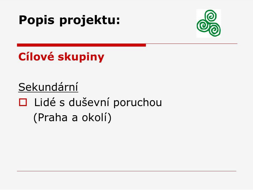 Popis projektu: Cílové skupiny Sekundární  Lidé s duševní poruchou (Praha a okolí)