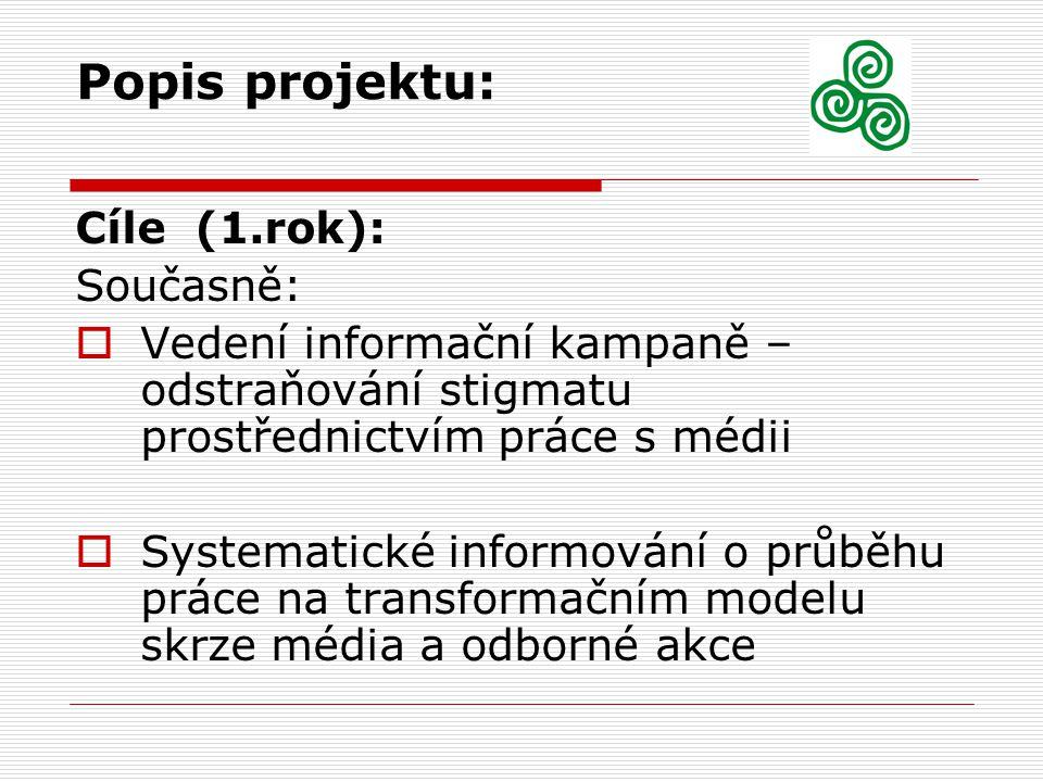 Popis projektu: Cíle (1.rok): Současně:  Vedení informační kampaně – odstraňování stigmatu prostřednictvím práce s médii  Systematické informování o průběhu práce na transformačním modelu skrze média a odborné akce