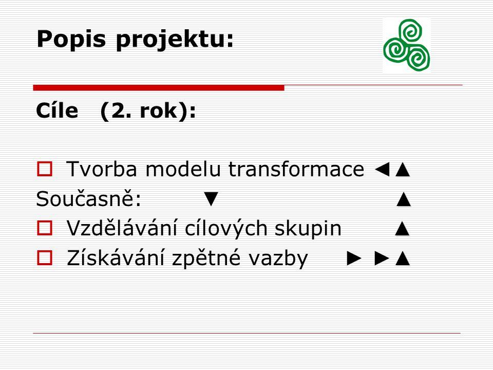 Popis projektu: Cíle (2.