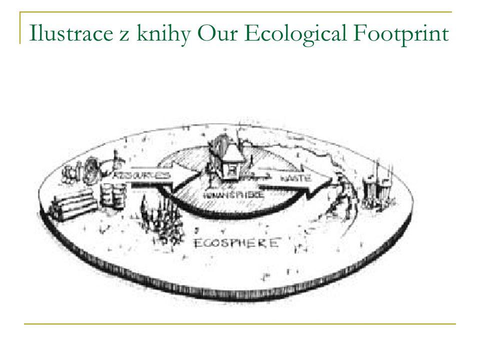  Pro znázornění závislosti na ploše vně území, kde člověk žije, načrtává kniha hypotetickou představu města odděleného od okolí skleněným poklopem.