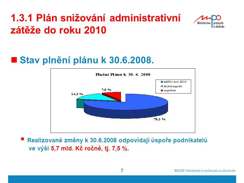  2008  Ministerstvo průmyslu a obchodu 7 1.3.1 Plán snižování administrativní zátěže do roku 2010  Stav plnění plánu k 30.6.2008.