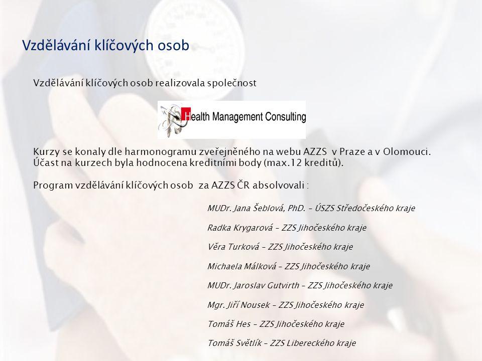 Vzdělávání cílové skupiny v roce 2011 Klíčové osoby, které se rozhodly pokračovat v programu jako lektoři, zahájí školení cílové skupiny (zaměstnanců členských organizací) dle harmonogramu na rok 2011 (zveřejněn na webu AZZS).