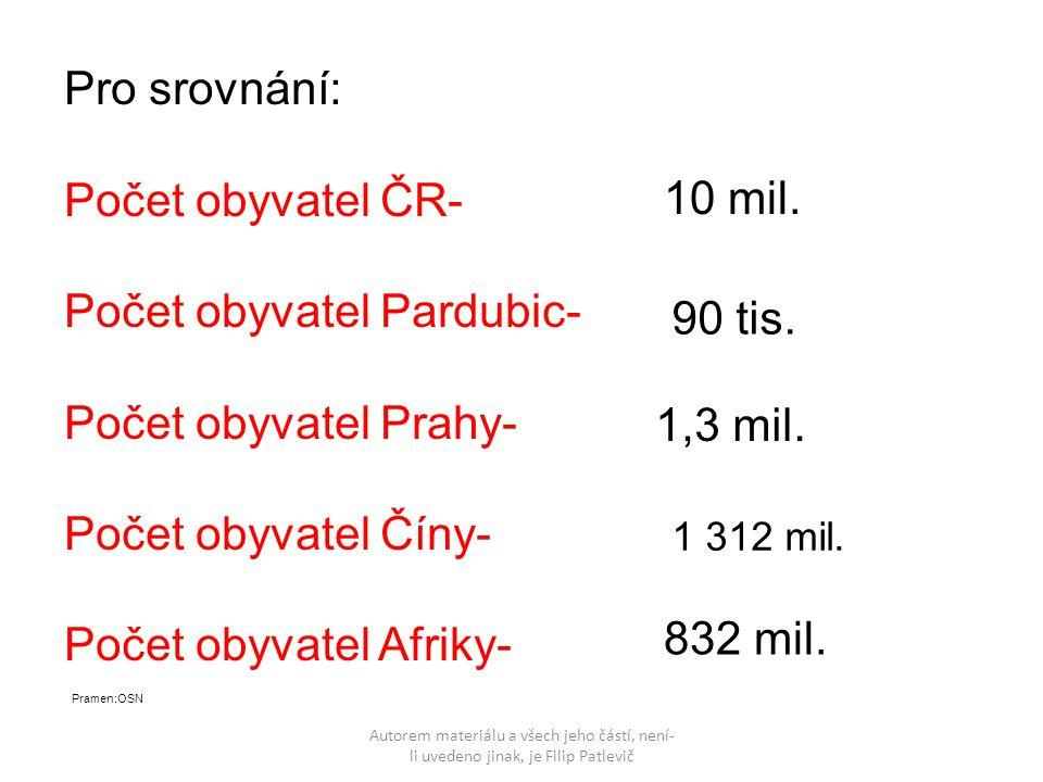 Autorem materiálu a všech jeho částí, není- li uvedeno jinak, je Filip Patlevič Pro srovnání: Počet obyvatel ČR- Počet obyvatel Pardubic- Počet obyvat