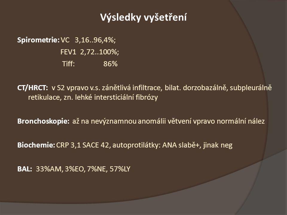 Výsledky vyšetření Spirometrie: VC 3,16..96,4%; FEV1 2,72..100%; Tiff:86% CT/HRCT: v S2 vpravo v.s.