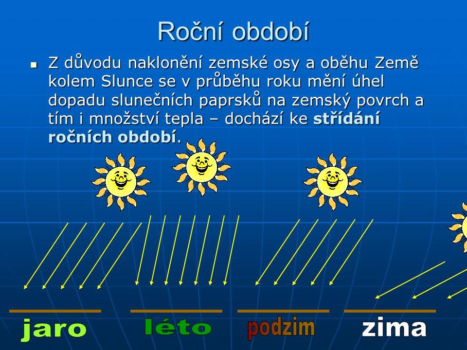  Z důvodu naklonění zemské osy a oběhu Země kolem Slunce se v průběhu roku mění úhel dopadu slunečních paprsků na zemský povrch a tím i množství tepl