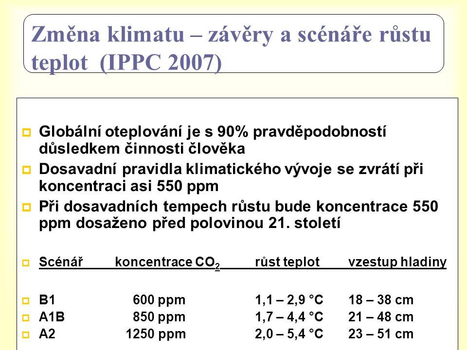 Změna klimatu – závěry a scénáře růstu teplot (IPPC 2007)  Globální oteplování je s 90% pravděpodobností důsledkem činnosti člověka  Dosavadní pravi