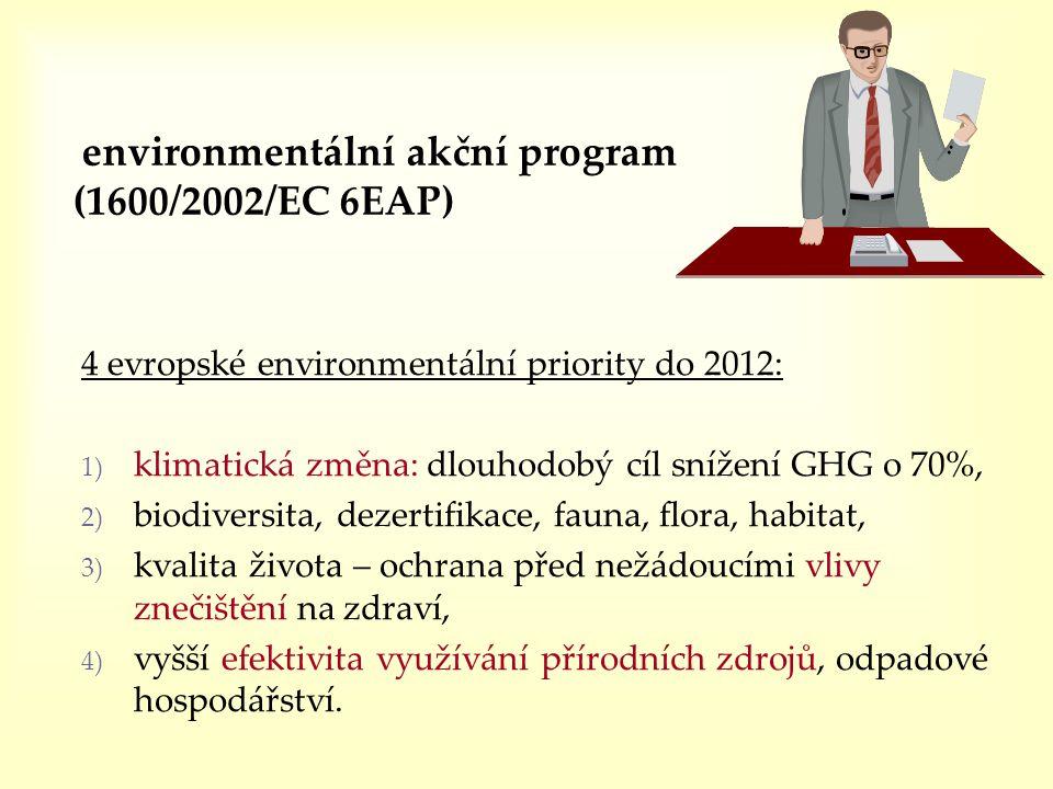 environmentální akční program (1600/2002/EC 6EAP) 4 evropské environmentální priority do 2012: 1) klimatická změna: dlouhodobý cíl snížení GHG o 70%,