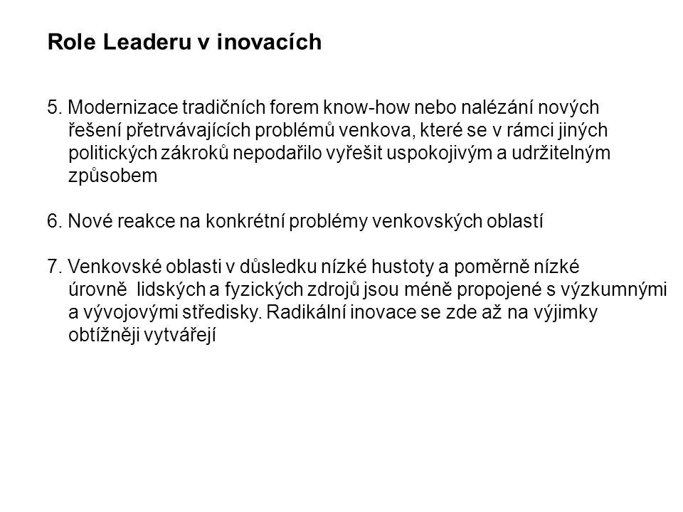 Role Leaderu v inovacích 5.