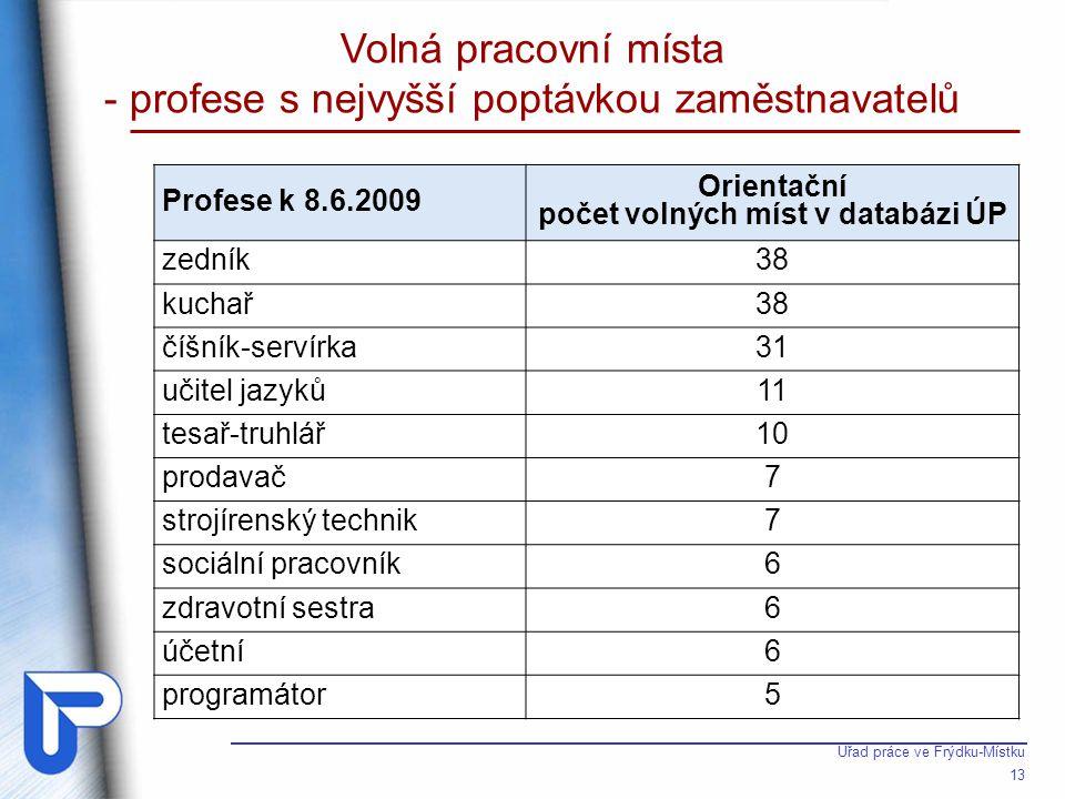Úřad práce ve Frýdku-Místku 13 Volná pracovní místa - profese s nejvyšší poptávkou zaměstnavatelů Profese k 8.6.2009 Orientační počet volných míst v d