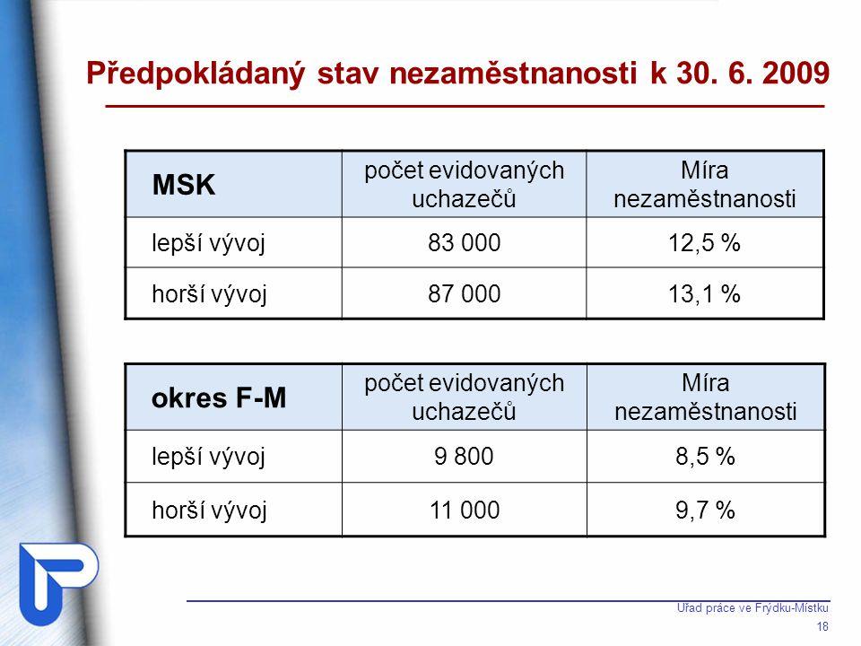 Úřad práce ve Frýdku-Místku 18 Předpokládaný stav nezaměstnanosti k 30. 6. 2009 MSK počet evidovaných uchazečů Míra nezaměstnanosti lepší vývoj83 0001