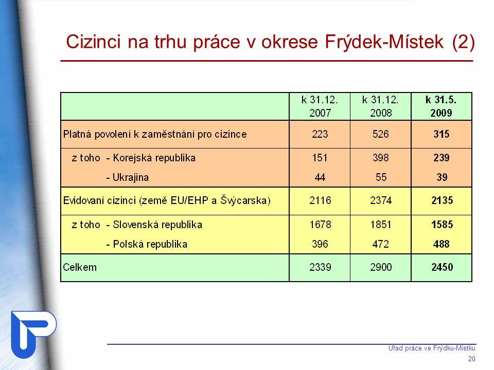 Úřad práce ve Frýdku-Místku 20 Cizinci na trhu práce v okrese Frýdek-Místek (2)