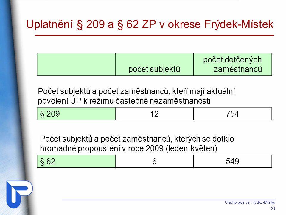 Úřad práce ve Frýdku-Místku 21 Uplatnění § 209 a § 62 ZP v okrese Frýdek-Místek Počet subjektů a počet zaměstnanců, kteří mají aktuální povolení ÚP k