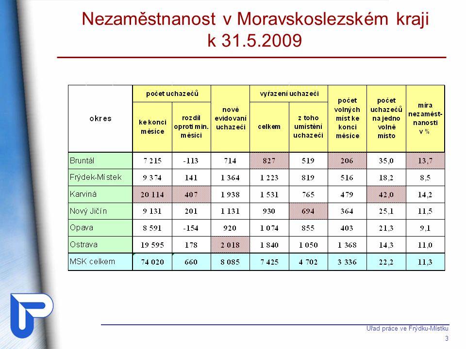 Úřad práce ve Frýdku-Místku 3 Nezaměstnanost v Moravskoslezském kraji k 31.5.2009
