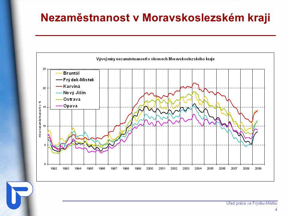 Úřad práce ve Frýdku-Místku 4 Nezaměstnanost v Moravskoslezském kraji