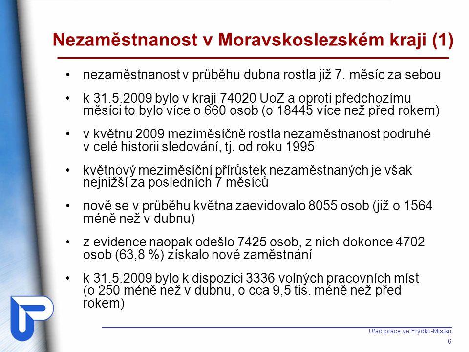 Úřad práce ve Frýdku-Místku 6 Nezaměstnanost v Moravskoslezském kraji (1) •nezaměstnanost v průběhu dubna rostla již 7. měsíc za sebou •k 31.5.2009 by