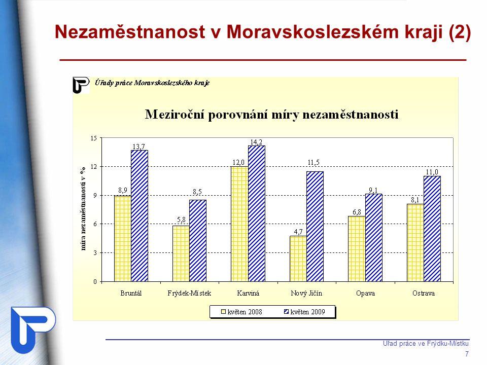 Úřad práce ve Frýdku-Místku 7 Nezaměstnanost v Moravskoslezském kraji (2)
