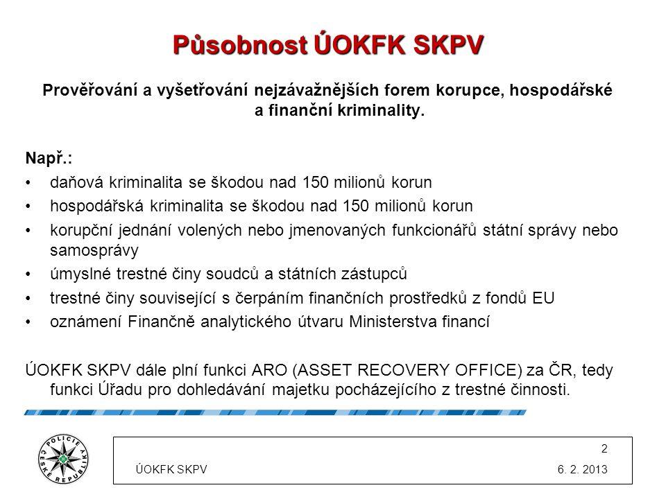 Zajištěné výnosy 2012 – přehled Nejčastější 1.TZV.