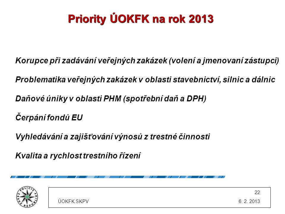 Priority ÚOKFK na rok 2013 Korupce při zadávání veřejných zakázek (volení a jmenovaní zástupci) Problematika veřejných zakázek v oblasti stavebnictví,