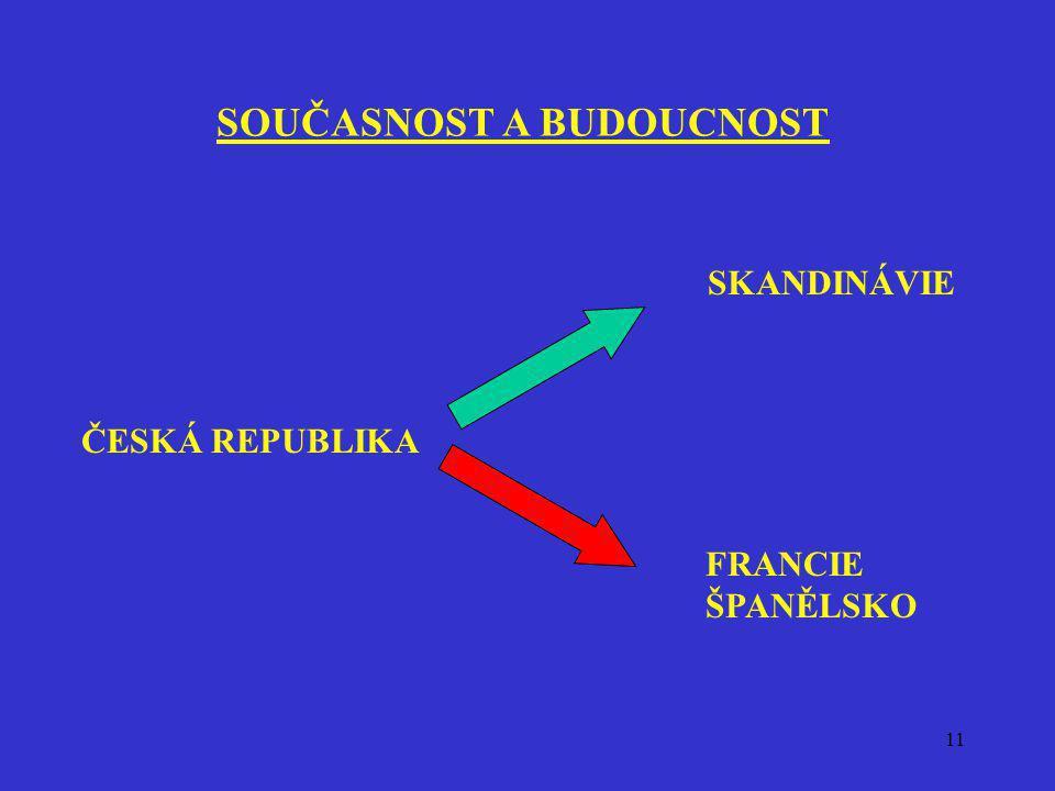 11 SOUČASNOST A BUDOUCNOST ČESKÁ REPUBLIKA SKANDINÁVIE FRANCIE ŠPANĚLSKO