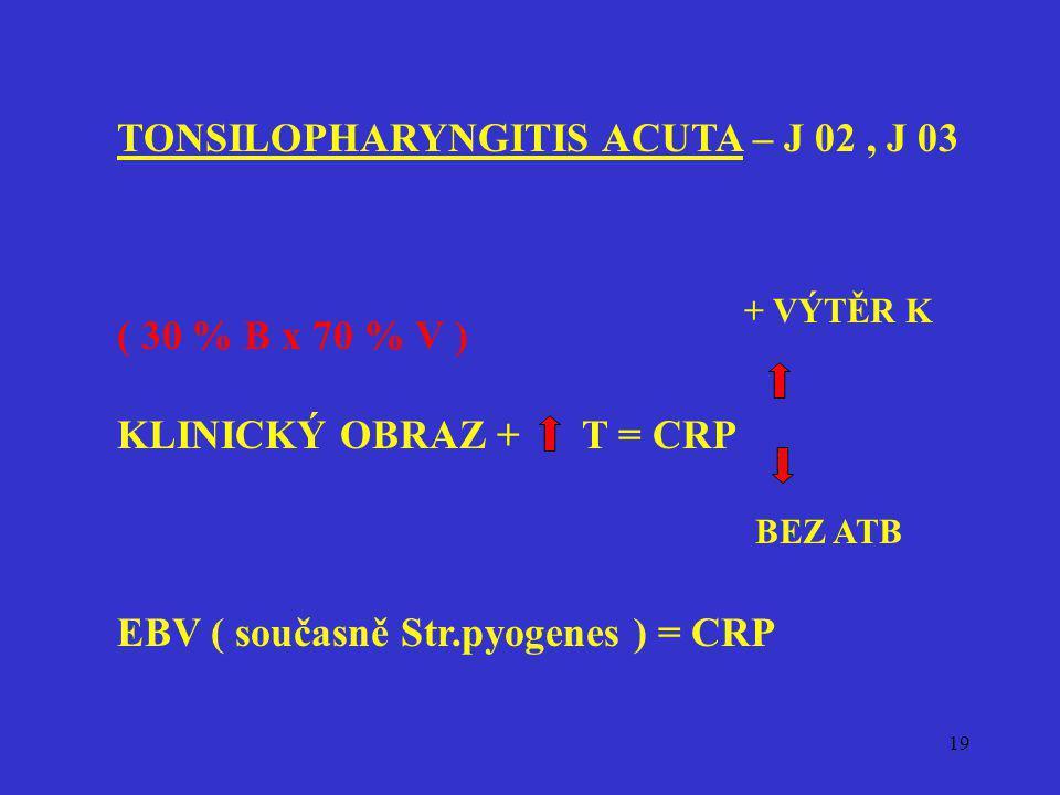 19 TONSILOPHARYNGITIS ACUTA – J 02, J 03 ( 30 % B x 70 % V ) KLINICKÝ OBRAZ + T = CRP EBV ( současně Str.pyogenes ) = CRP + VÝTĚR K BEZ ATB