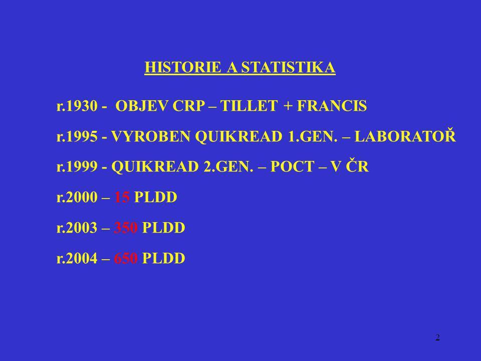 2 HISTORIE A STATISTIKA r.1930 - OBJEV CRP – TILLET + FRANCIS r.1995 - VYROBEN QUIKREAD 1.GEN. – LABORATOŘ r.1999 - QUIKREAD 2.GEN. – POCT – V ČR r.20