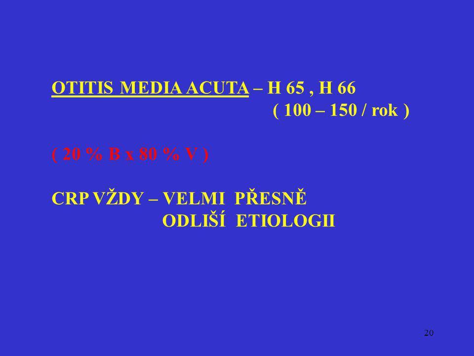 20 OTITIS MEDIA ACUTA – H 65, H 66 ( 100 – 150 / rok ) ( 20 % B x 80 % V ) CRP VŽDY – VELMI PŘESNĚ ODLIŠÍ ETIOLOGII