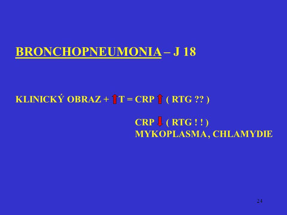 24 BRONCHOPNEUMONIA – J 18 KLINICKÝ OBRAZ + T = CRP ( RTG ?? ) CRP ( RTG ! ! ) MYKOPLASMA, CHLAMYDIE