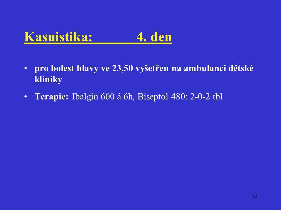 32 Kasuistika:4. den •pro bolest hlavy ve 23,50 vyšetřen na ambulanci dětské kliniky •Terapie: Ibalgin 600 á 6h, Biseptol 480: 2-0-2 tbl