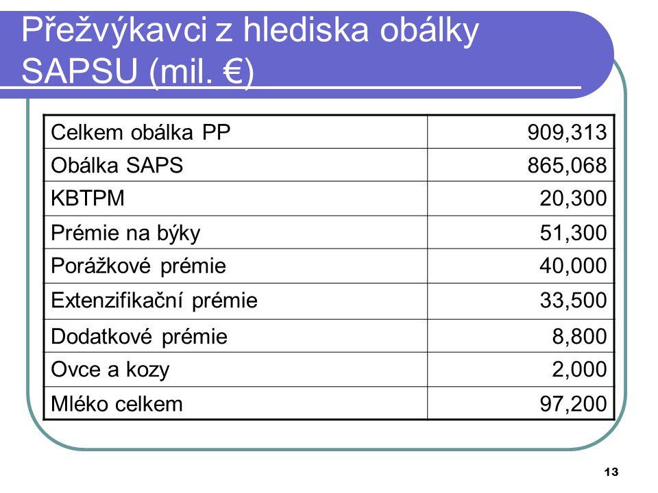 13 Přežvýkavci z hlediska obálky SAPSU (mil. €) Celkem obálka PP909,313 Obálka SAPS865,068 KBTPM20,300 Prémie na býky51,300 Porážkové prémie40,000 Ext